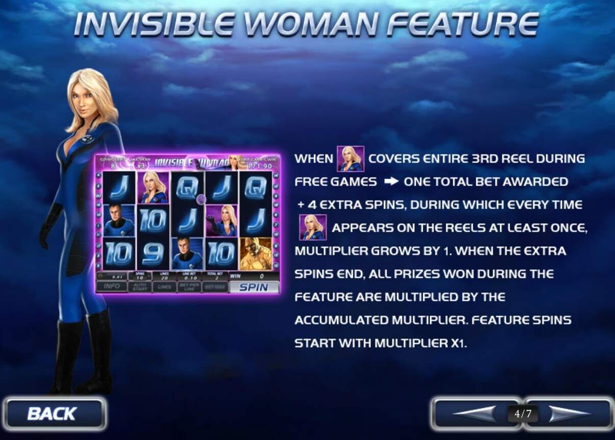 функция invisible-woman